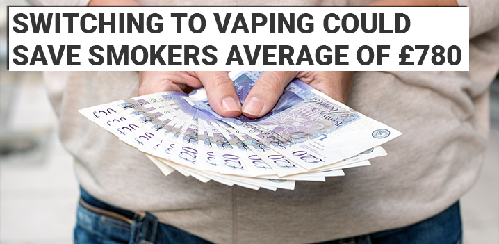 Study Finds That Switching to Vaping Could Save Smokers an Average Of £780 Per Year