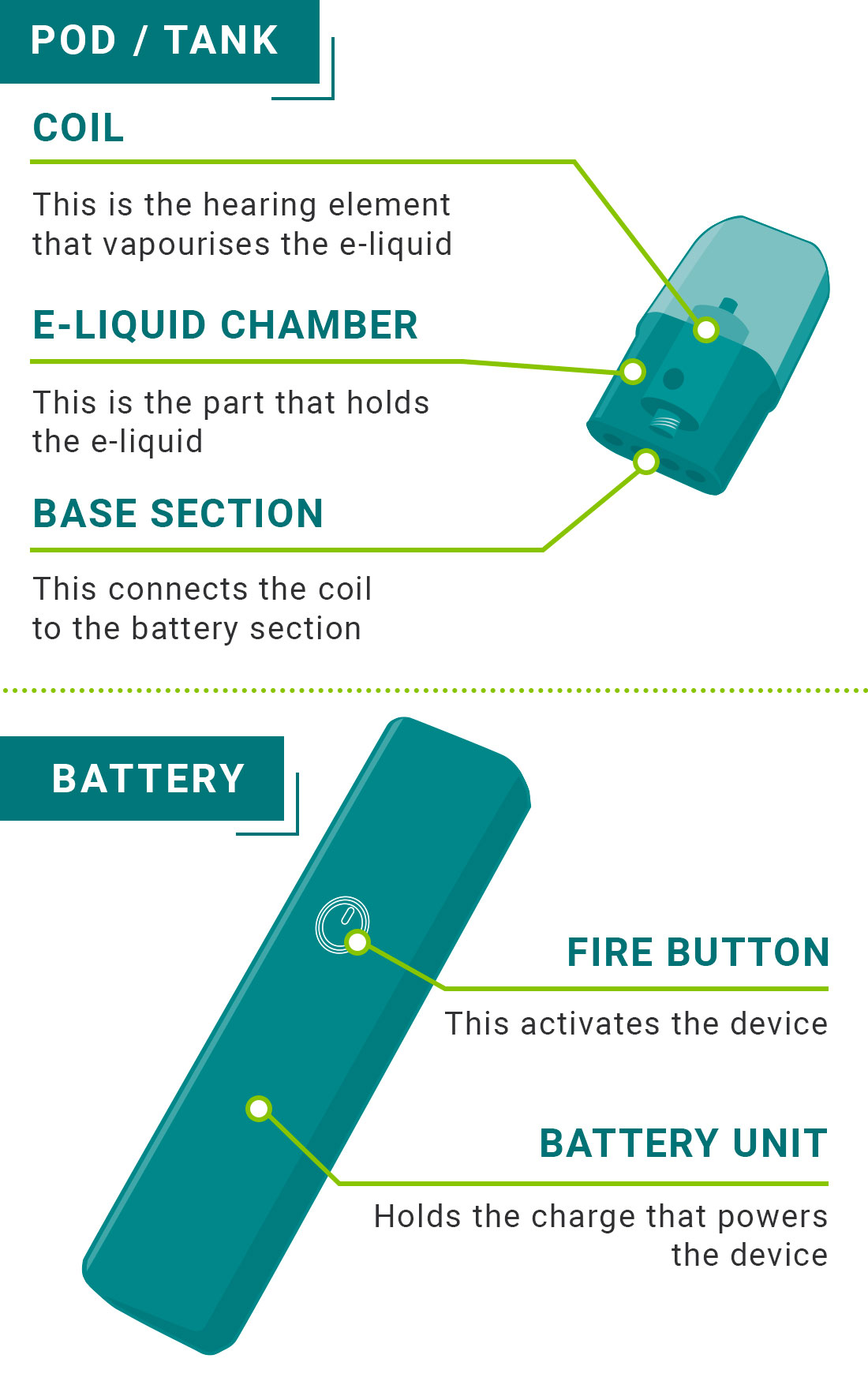 how-kit-works-diagram_mob